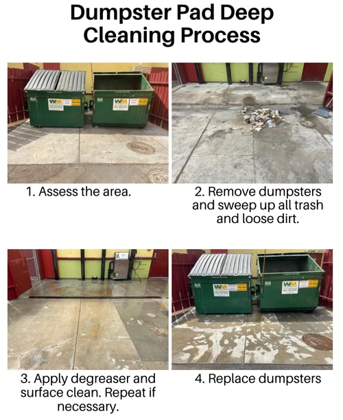dumpster cleaning process